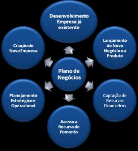 plano-de-negocios1