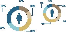analise-mercado-persona-marketing-digital