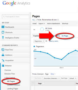 google-analytics-outras-paginas